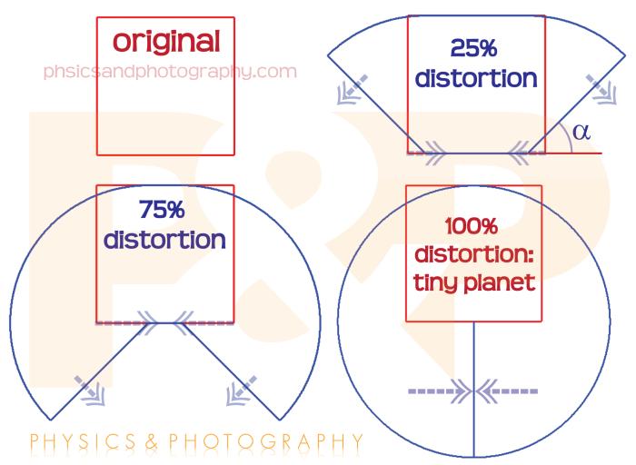 tinyplanet-5